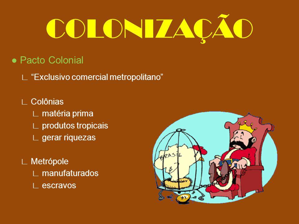 COLONIZAÇÃO ∟ Exclusivo comercial metropolitano ● Pacto Colonial