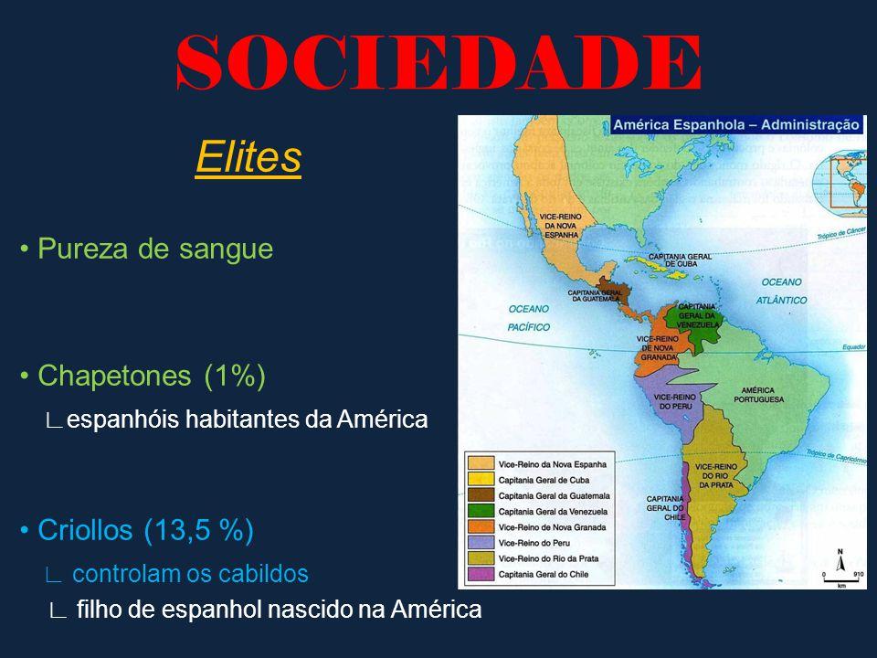 SOCIEDADE Elites • Pureza de sangue • Chapetones (1%)