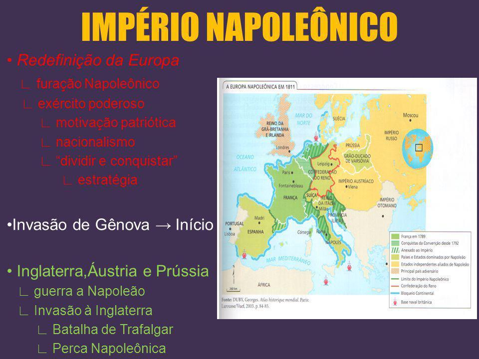 IMPÉRIO NAPOLEÔNICO • Redefinição da Europa ∟ furação Napoleônico