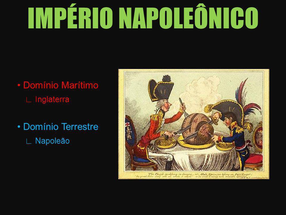 IMPÉRIO NAPOLEÔNICO • Domínio Marítimo ∟ Inglaterra • Domínio Terrestre ∟ Napoleão