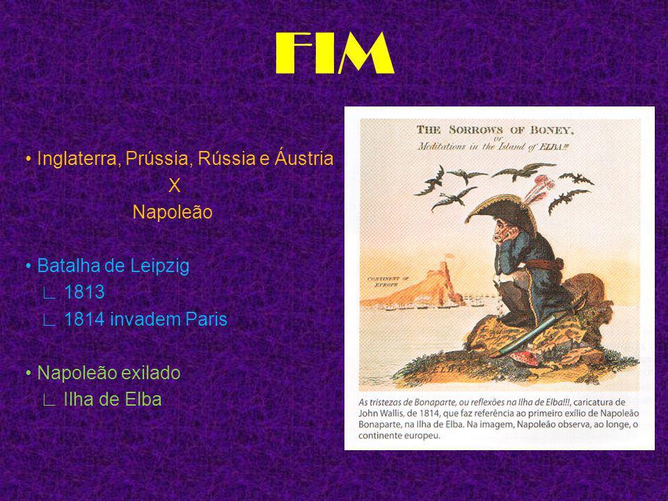 FIM • Inglaterra, Prússia, Rússia e Áustria X Napoleão • Batalha de Leipzig ∟ 1813 ∟ 1814 invadem Paris • Napoleão exilado ∟ Ilha de Elba