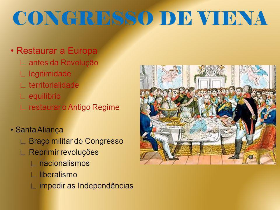 CONGRESSO DE VIENA • Restaurar a Europa ∟ antes da Revolução