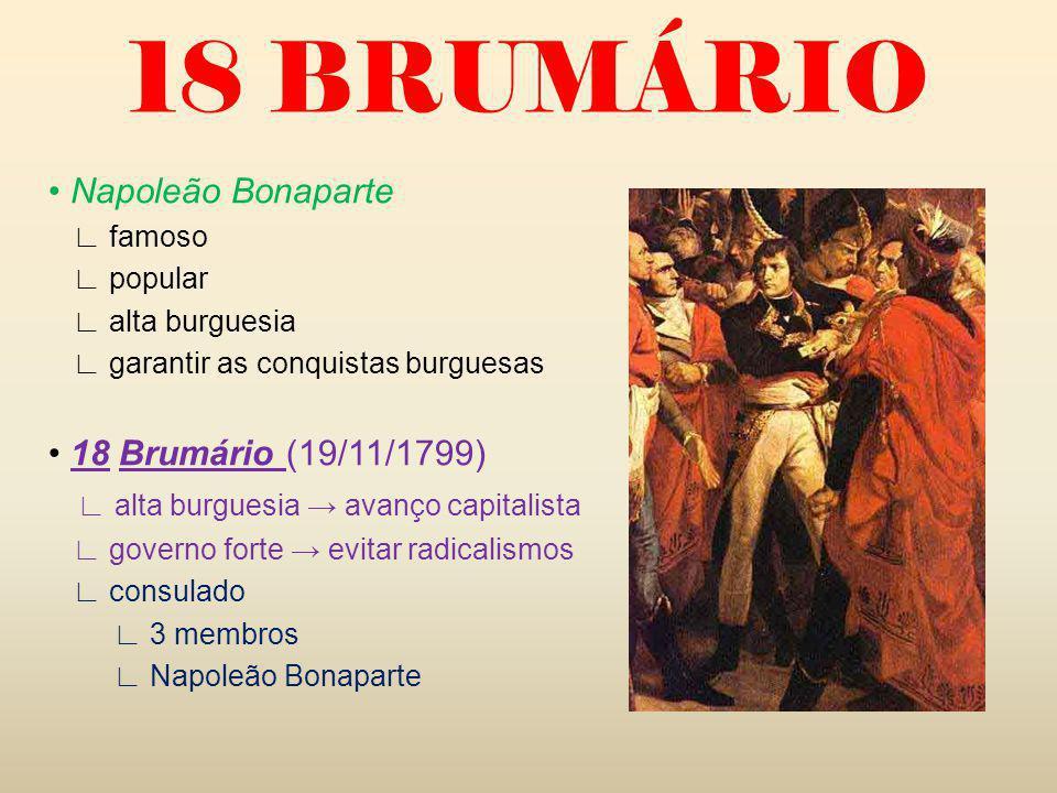18 BRUMÁRIO • Napoleão Bonaparte • 18 Brumário (19/11/1799)
