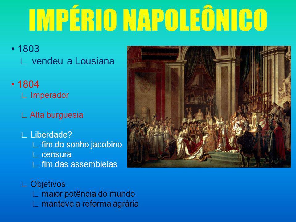 IMPÉRIO NAPOLEÔNICO • 1803 ∟ vendeu a Lousiana • 1804 ∟ Imperador