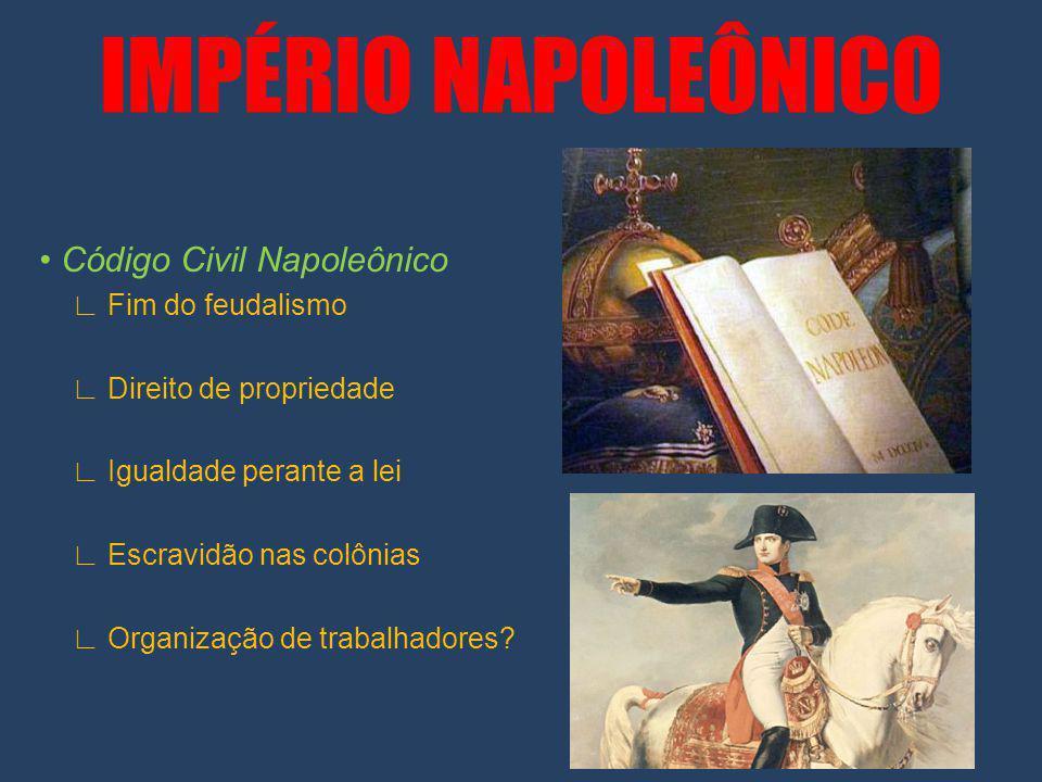 IMPÉRIO NAPOLEÔNICO • Código Civil Napoleônico ∟ Fim do feudalismo