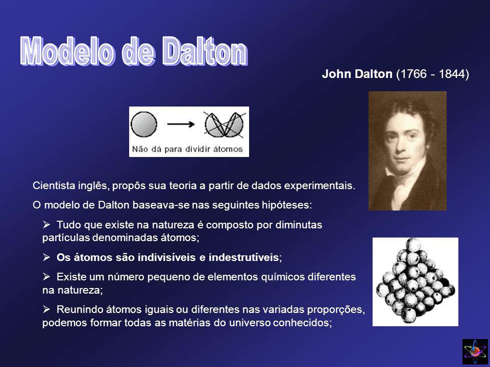 Modelo de Dalton John Dalton (1766 - 1844)