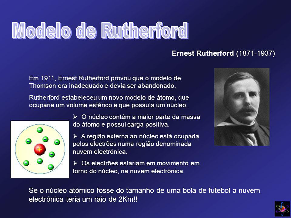 Modelo de Rutherford Ernest Rutherford (1871-1937)