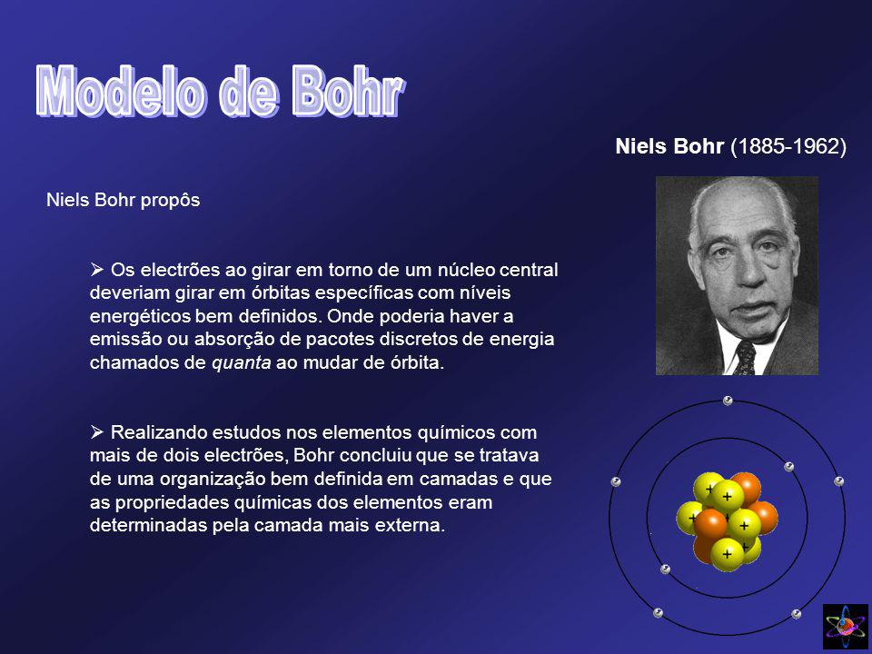 Modelo de Bohr Niels Bohr (1885-1962) Niels Bohr propôs