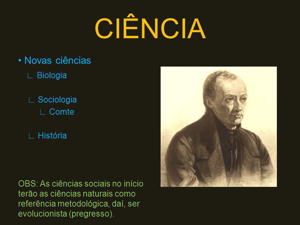 CIÊNCIA • Novas ciências ∟ Biologia ∟ Sociologia ∟ Comte ∟ História