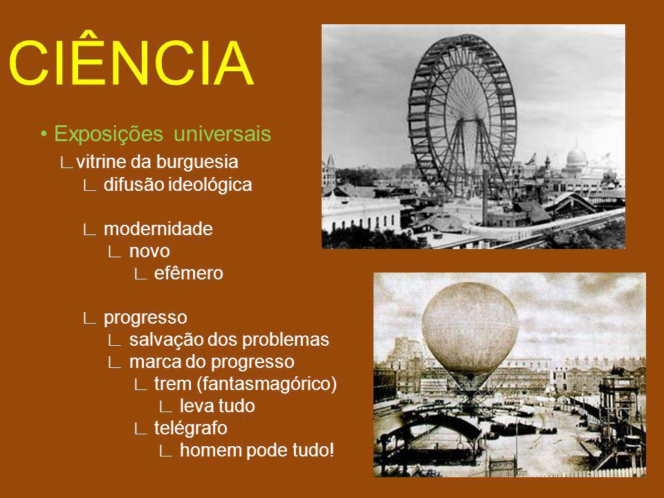 CIÊNCIA • Exposições universais ∟vitrine da burguesia