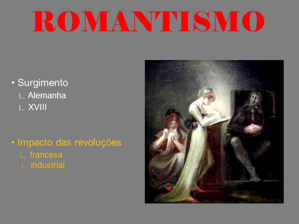 ROMANTISMO • Surgimento • Impacto das revoluções ∟ francesa ∟ Alemanha