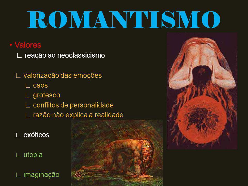 ROMANTISMO • Valores ∟ reação ao neoclassicismo