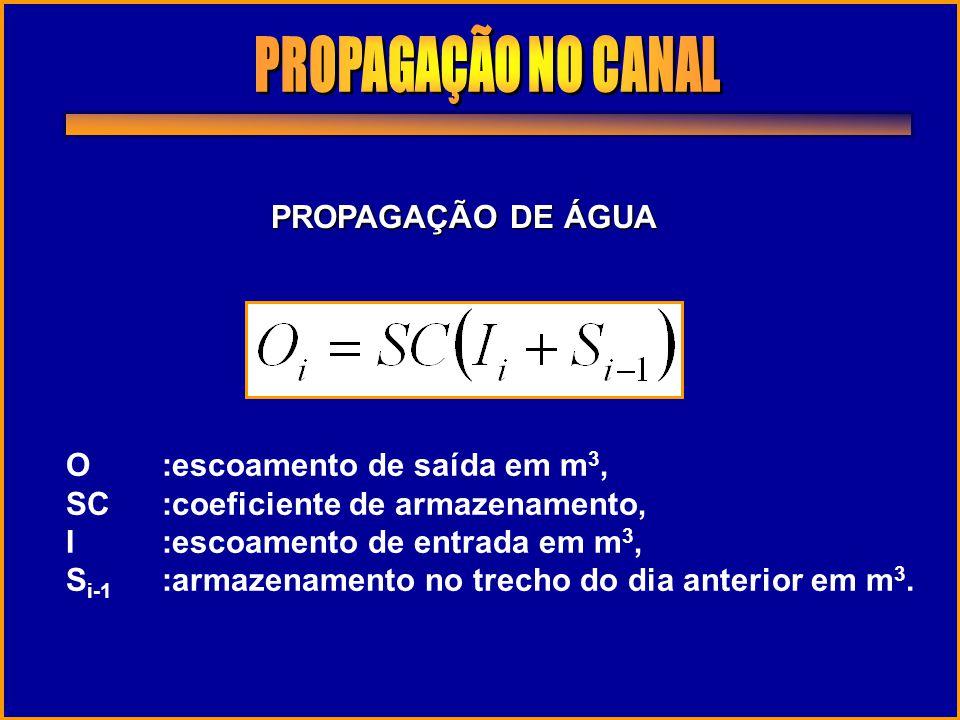 PROPAGAÇÃO NO CANAL PROPAGAÇÃO DE ÁGUA O :escoamento de saída em m3,