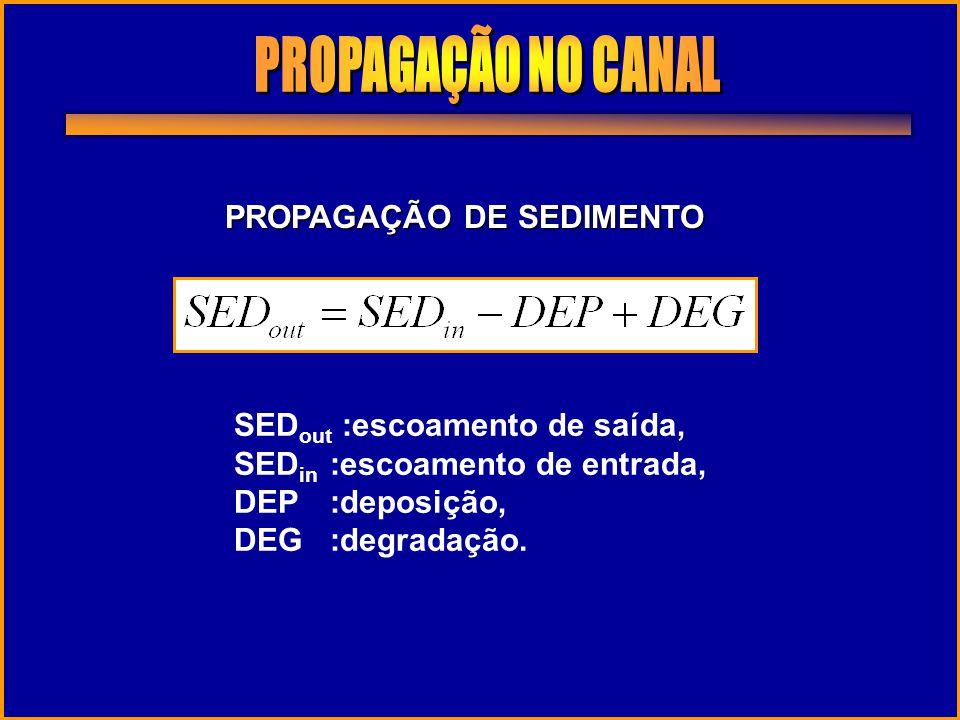 PROPAGAÇÃO DE SEDIMENTO