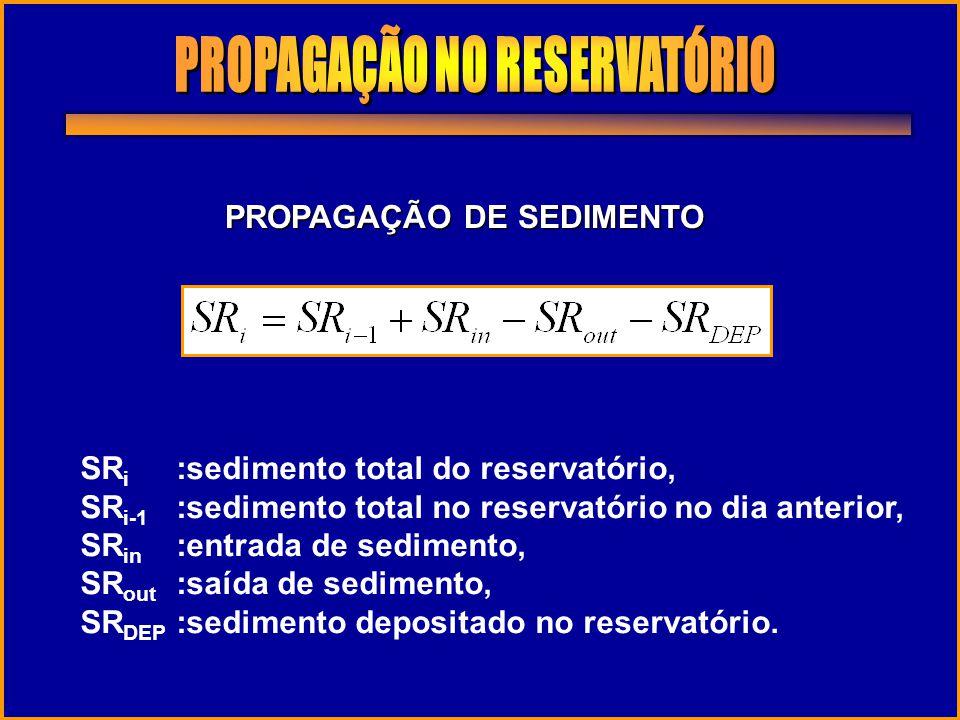 PROPAGAÇÃO NO RESERVATÓRIO PROPAGAÇÃO DE SEDIMENTO