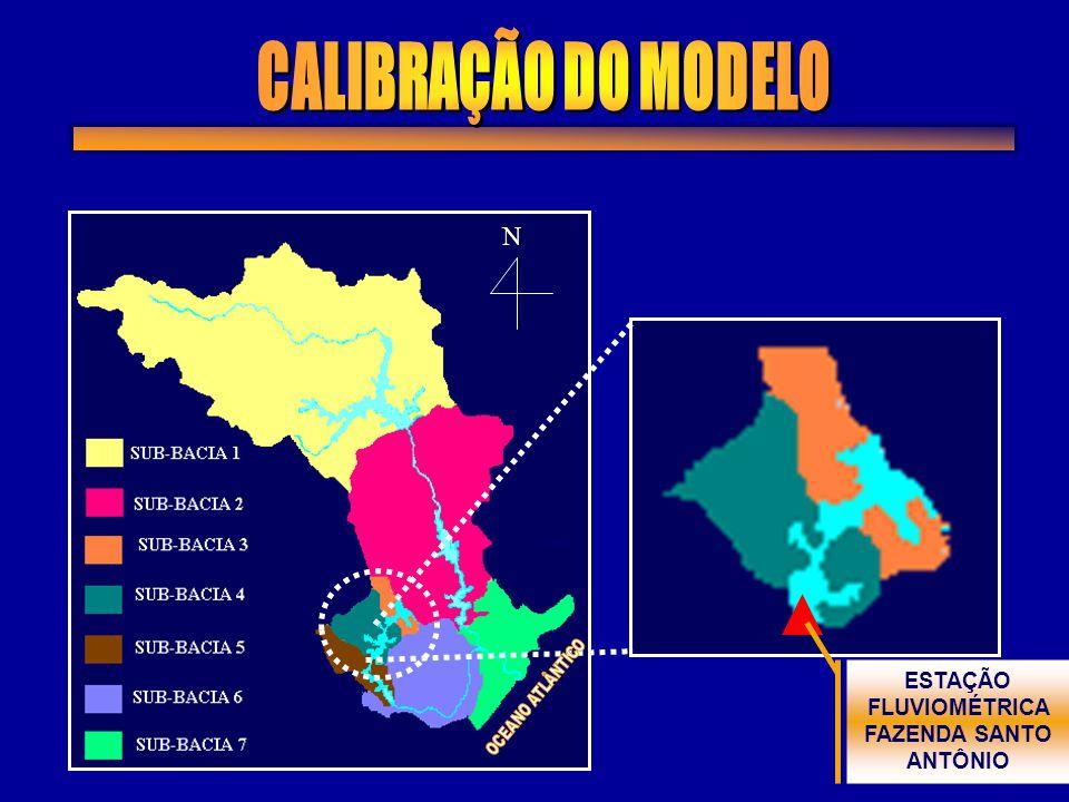 ESTAÇÃO FLUVIOMÉTRICA FAZENDA SANTO ANTÔNIO
