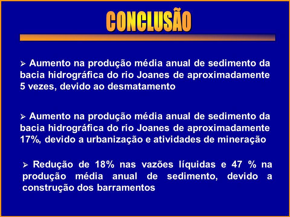CONCLUSÃO  Aumento na produção média anual de sedimento da bacia hidrográfica do rio Joanes de aproximadamente 5 vezes, devido ao desmatamento.