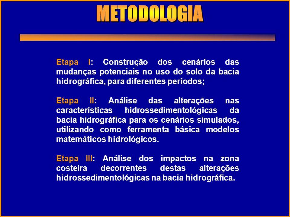 METODOLOGIA Etapa I: Construção dos cenários das mudanças potenciais no uso do solo da bacia hidrográfica, para diferentes períodos;