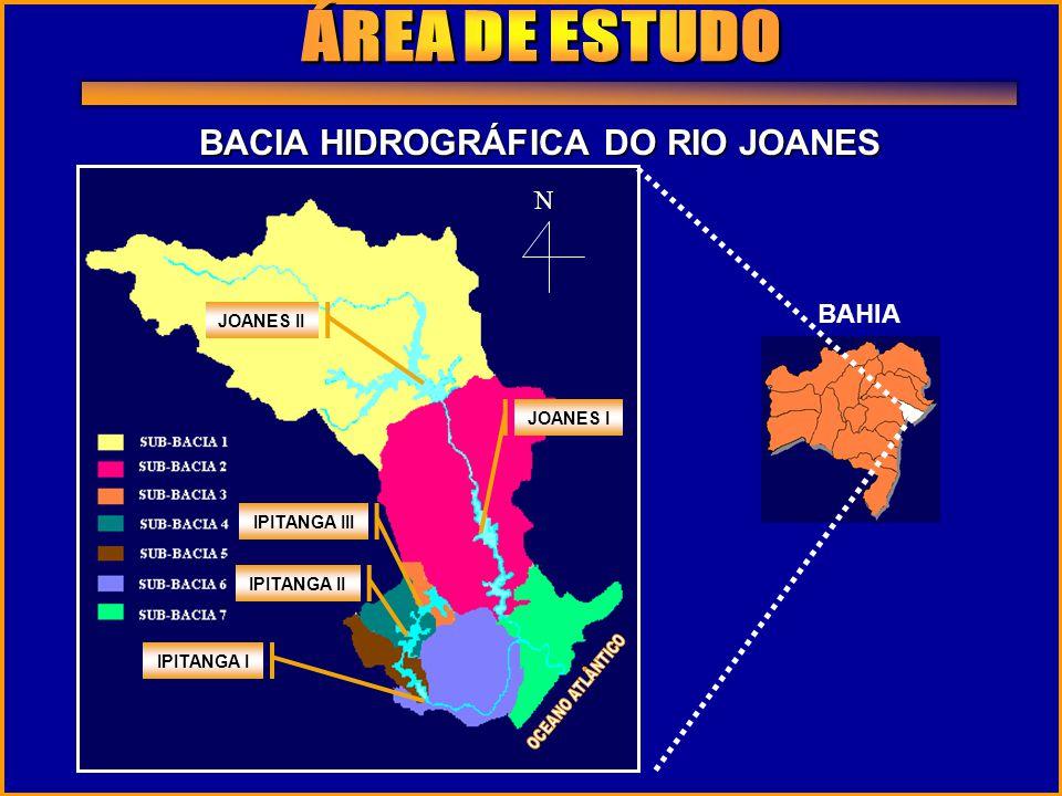 BACIA HIDROGRÁFICA DO RIO JOANES