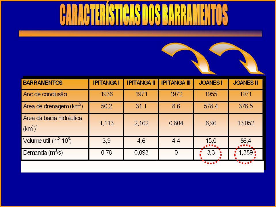 CARACTERÍSTICAS DOS BARRAMENTOS