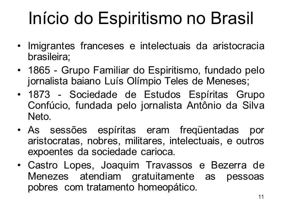 Início do Espiritismo no Brasil