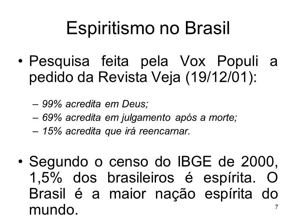 ESPIRITISMO E RELIGIÕES AFRO-BRASILEIRAS