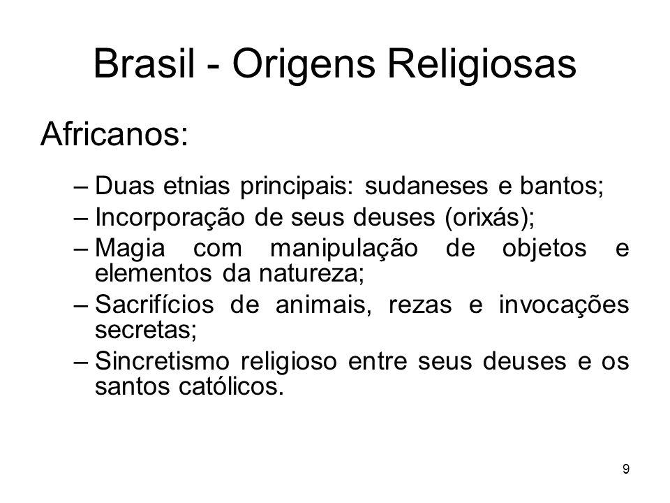 Brasil - Origens Religiosas