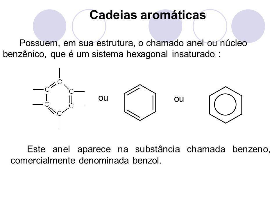 Cadeias aromáticas Possuem, em sua estrutura, o chamado anel ou núcleo benzênico, que é um sistema hexagonal insaturado :