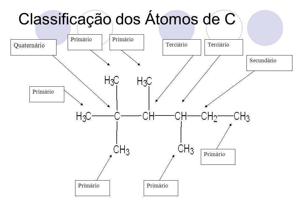 Classificação dos Átomos de C