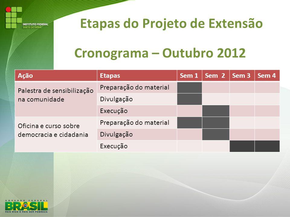 Etapas do Projeto de Extensão Cronograma – Outubro 2012