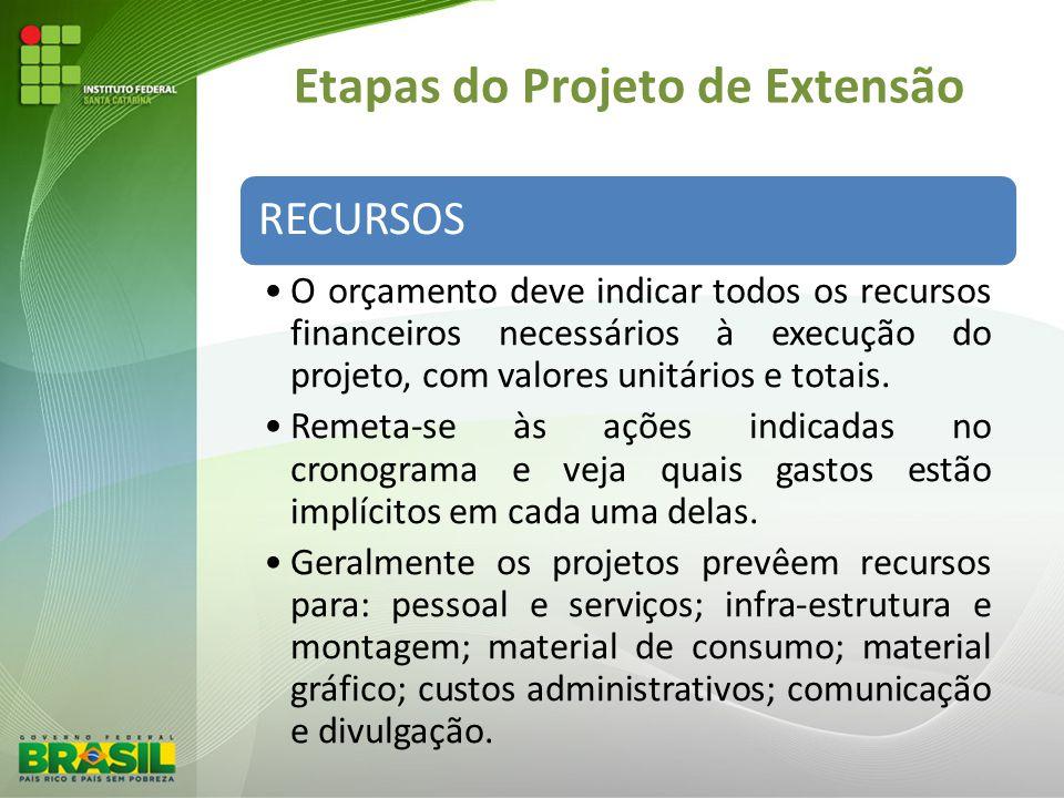 Etapas do Projeto de Extensão