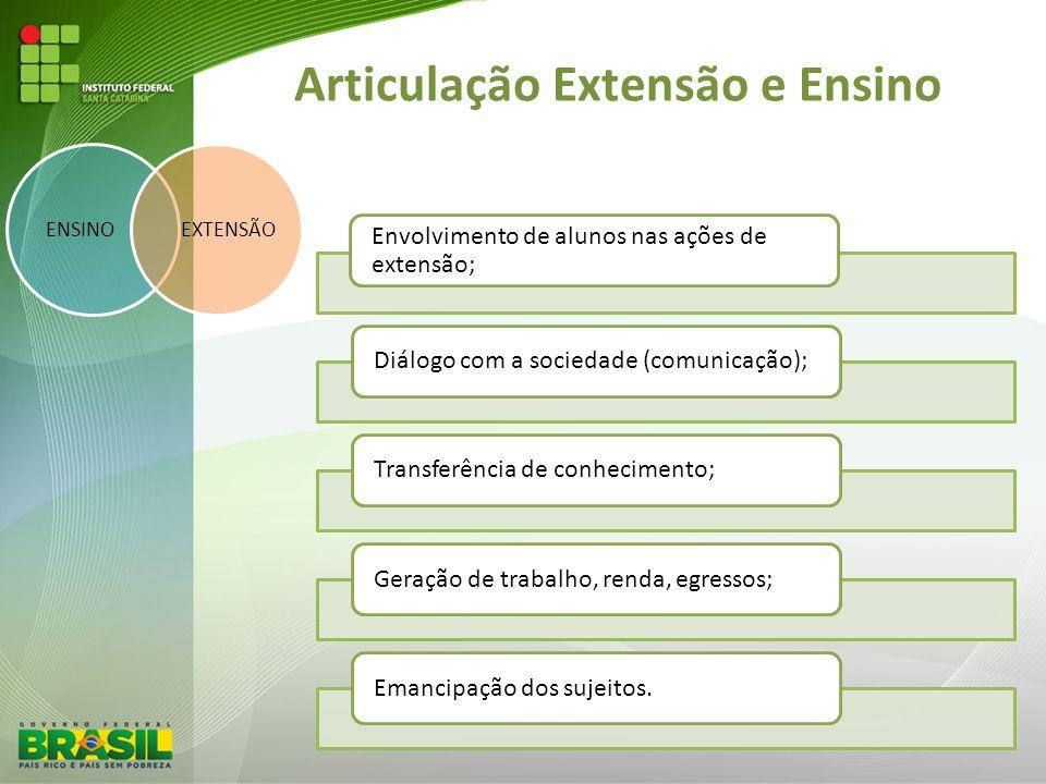 Articulação Extensão e Ensino