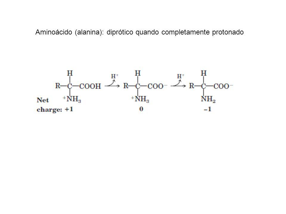 Aminoácido (alanina): diprótico quando completamente protonado