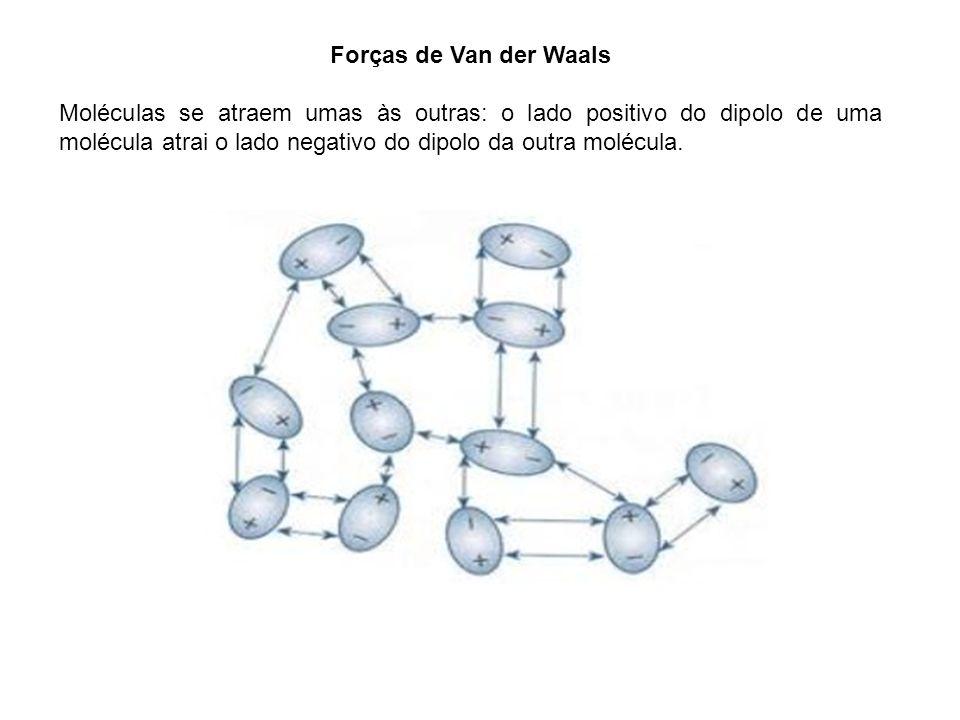 Forças de Van der Waals
