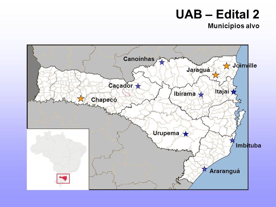 UAB – Edital 2 Municípios alvo