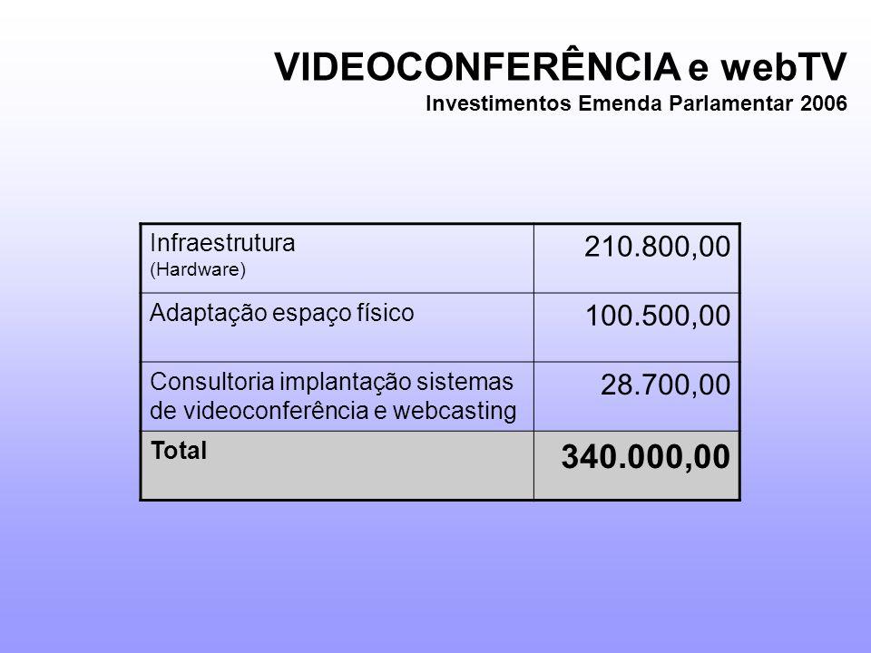 VIDEOCONFERÊNCIA e webTV Investimentos Emenda Parlamentar 2006