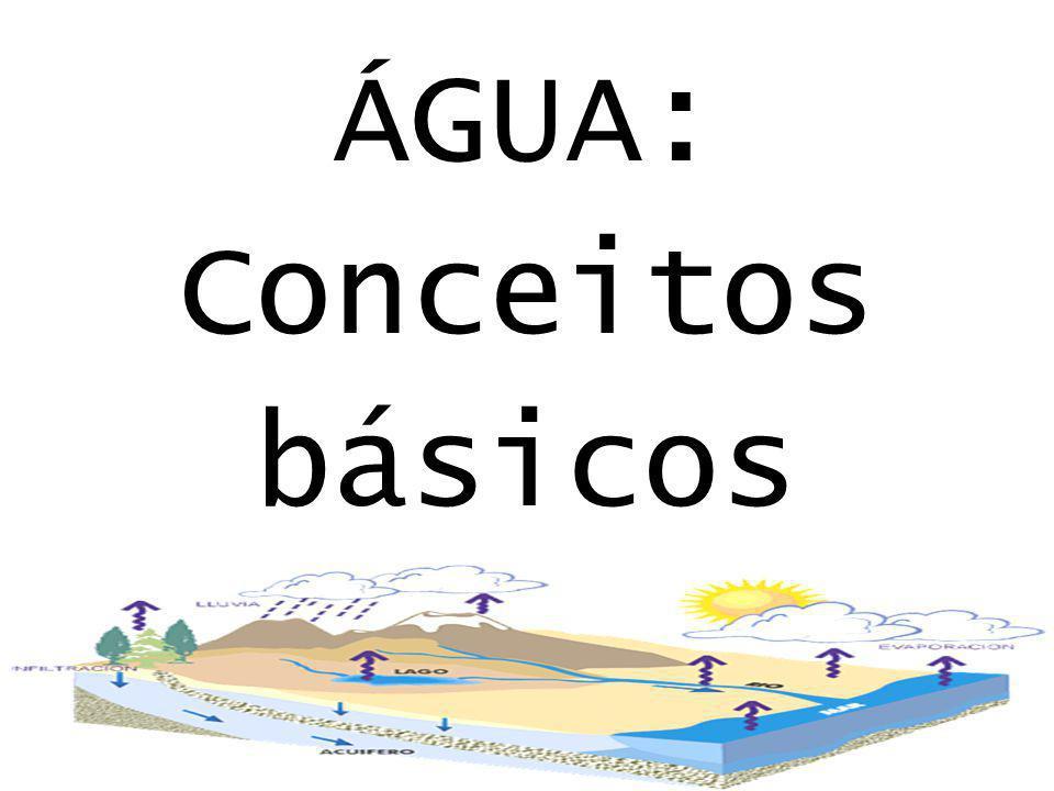 ÁGUA: Conceitos básicos