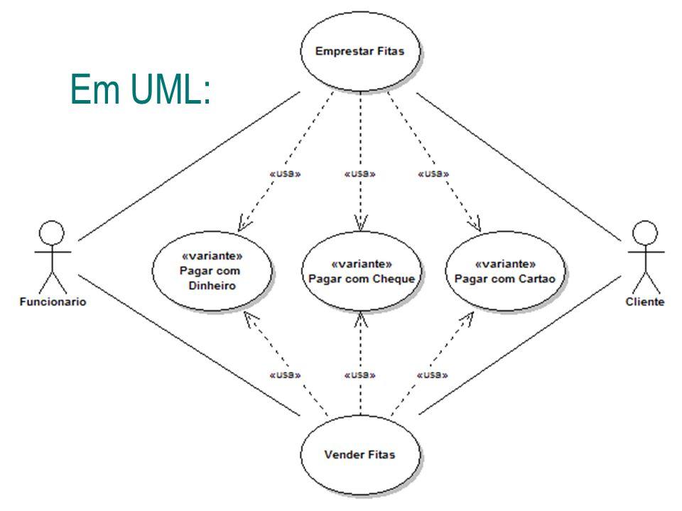 Em UML: