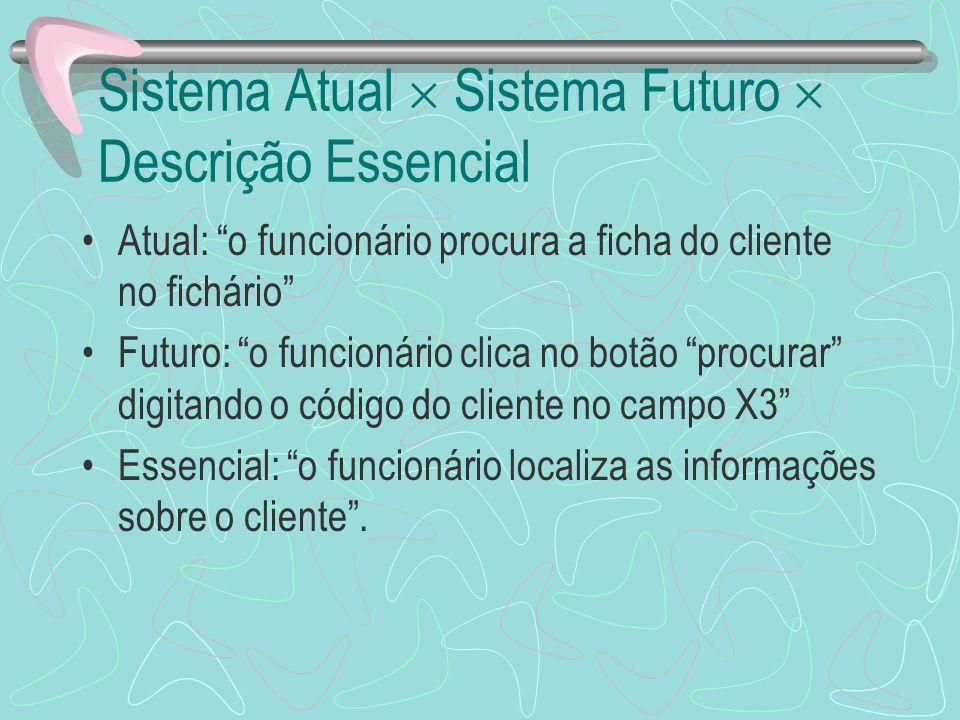 Sistema Atual  Sistema Futuro  Descrição Essencial