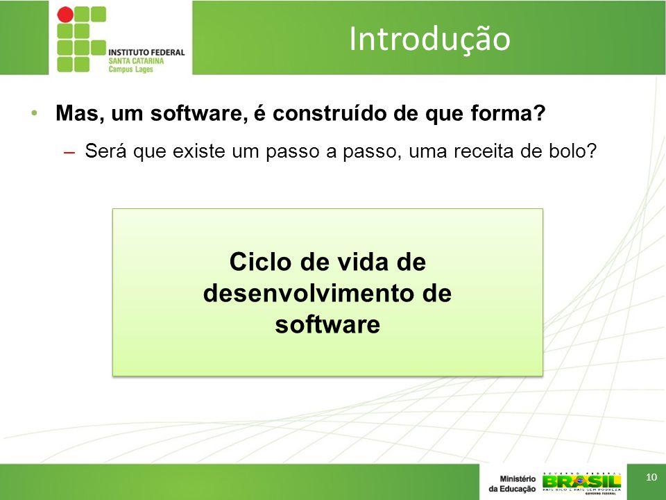 Introdução Ciclo de vida de desenvolvimento de software