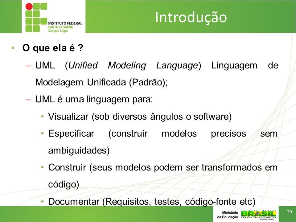 Introdução O que ela é UML (Unified Modeling Language) Linguagem de Modelagem Unificada (Padrão);