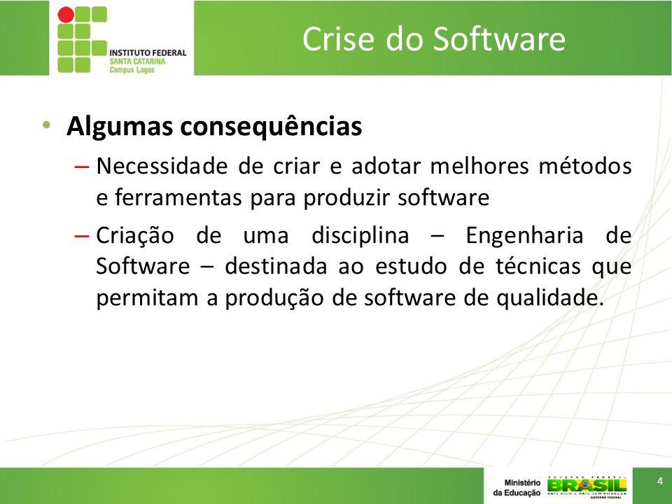 Crise do Software Algumas consequências