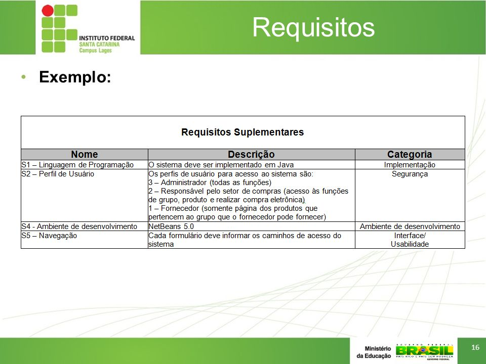 Requisitos Exemplo: