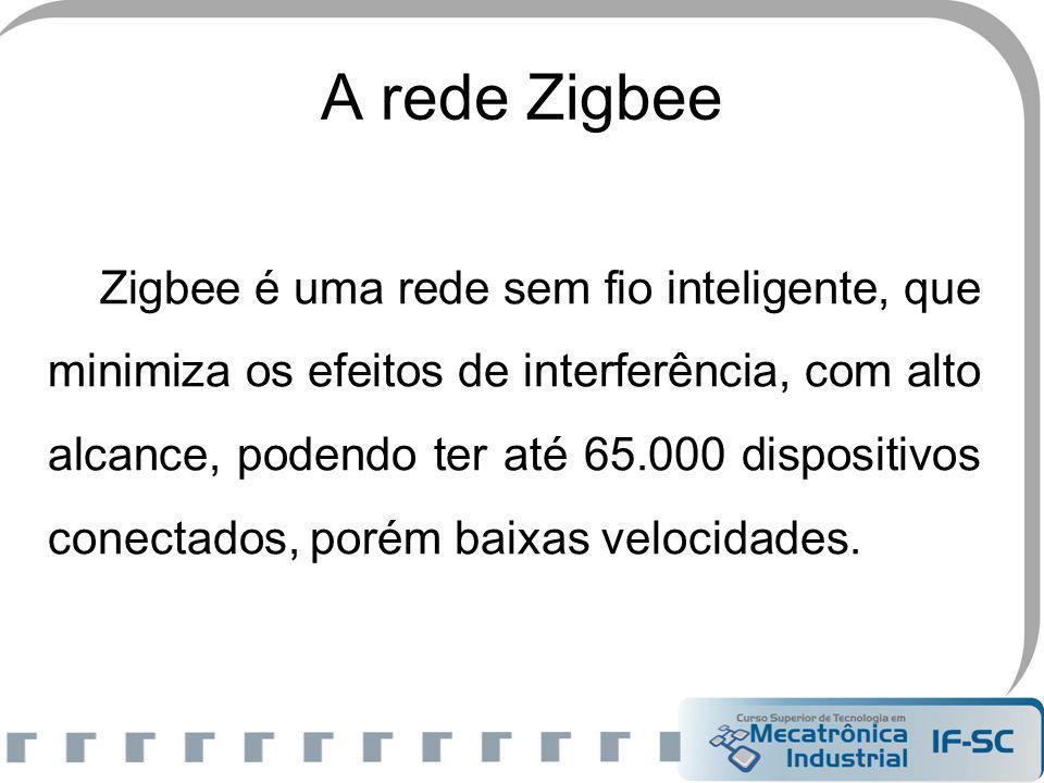 A rede Zigbee