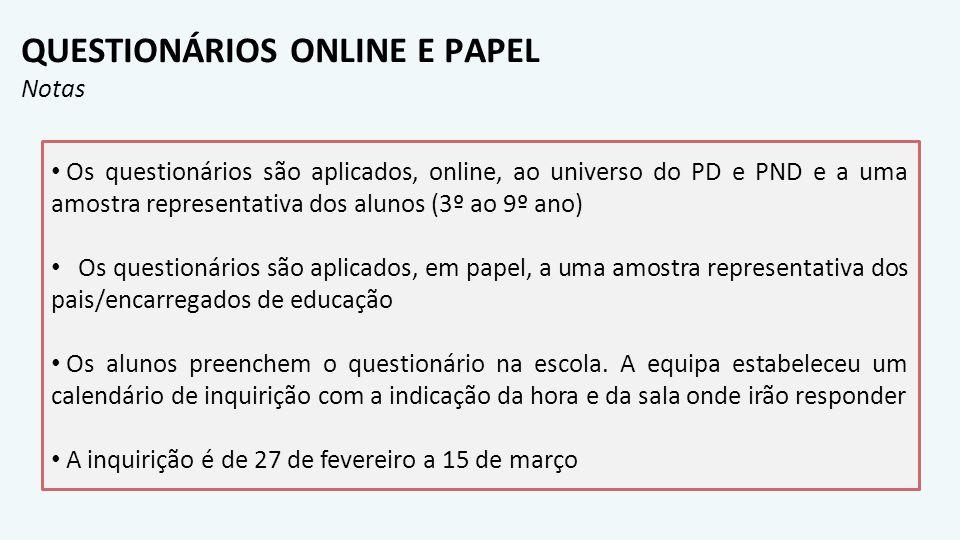 QUESTIONÁRIOS ONLINE E PAPEL Notas