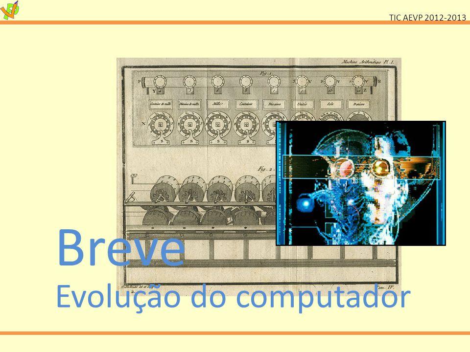 Breve Evolução do computador