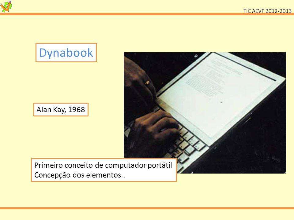 Dynabook Alan Kay, 1968 Primeiro conceito de computador portátil