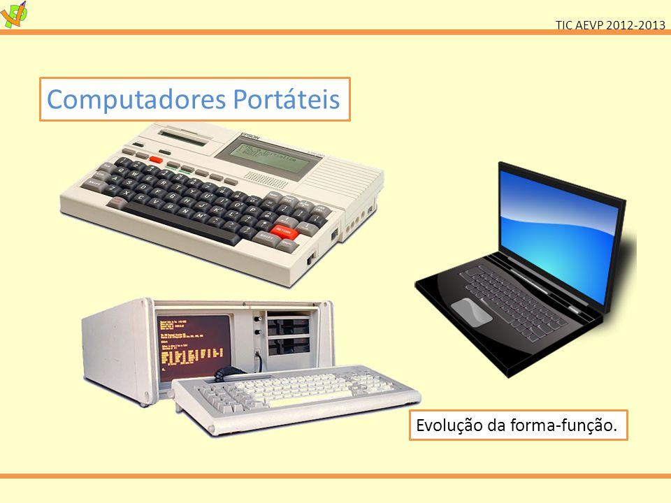 Computadores Portáteis