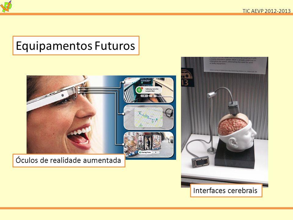 Equipamentos Futuros Óculos de realidade aumentada