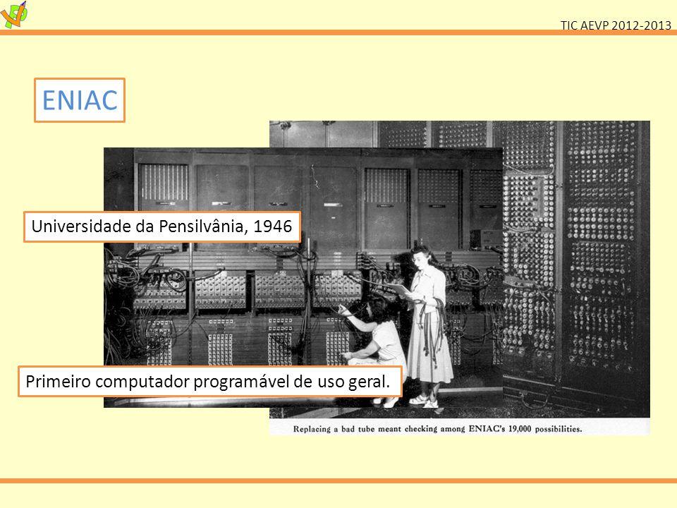 ENIAC Universidade da Pensilvânia, 1946